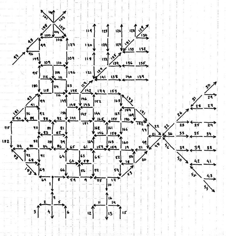 Karjalaista etupistokirjontaa. Kaikki ohjeet perinteisten mallien pohjalta suunnitellut Taru Auranne
