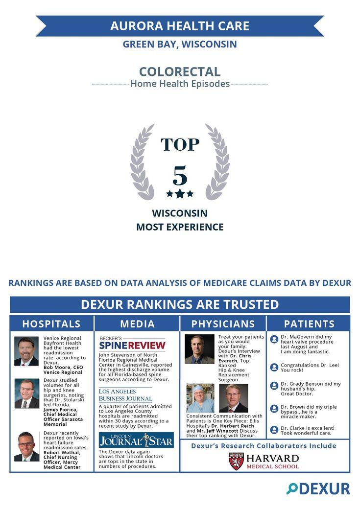 Aurora Health Care, Green Bay, WI is among the most