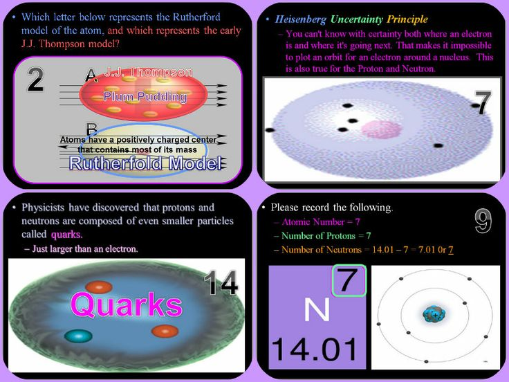 Atoms PowerPoint Quiz Game (FREE).  This review game concludes Part I, II of my 5 part Atoms and Periodic Table of the Elements Unit that I offer on TpT.  Answers are built right into the review challenge.  Link is provided in pin information.