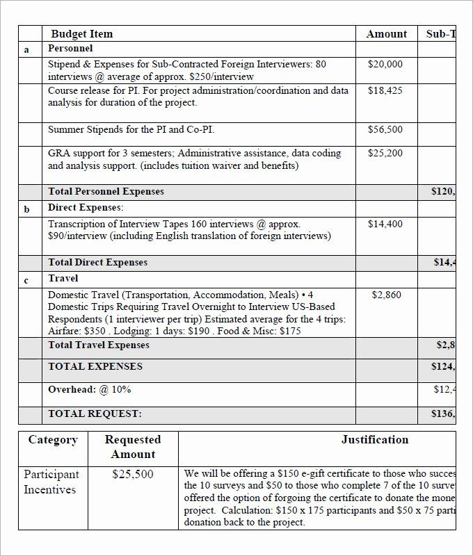 Budget Proposal Template Word In 2020 Proposal Templates Free