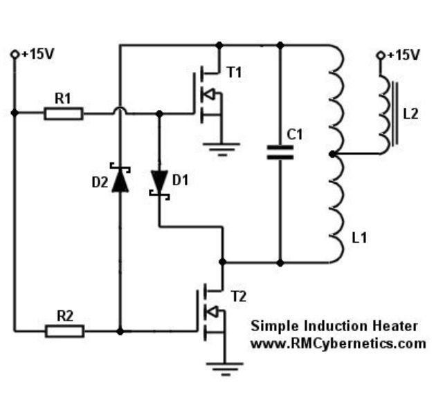 diagram of induction heating