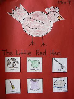 The little red hen sequencing activity