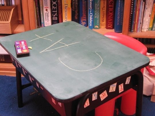 desk top chalk paint...doing this could save on paper use!