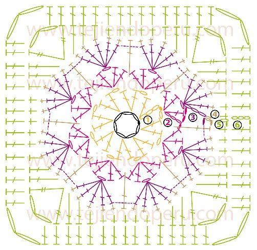 Crochet african flower motifs chart pattern