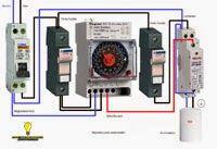 Esquemas eléctricos: Maniobra interruptor horario contactor