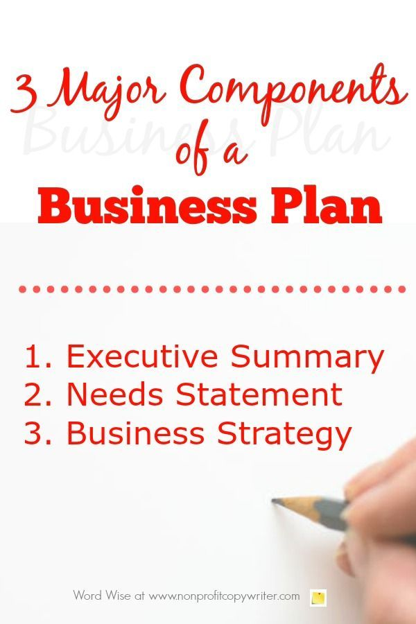 12 best 301 Martin Playing to Win images on Pinterest Choices - business plan elements