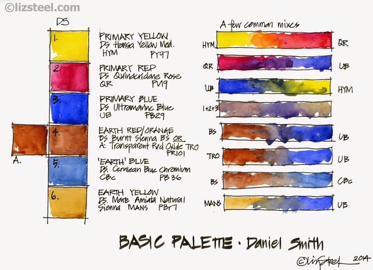 Liz Steel: My recommended very basic watercolour palette
