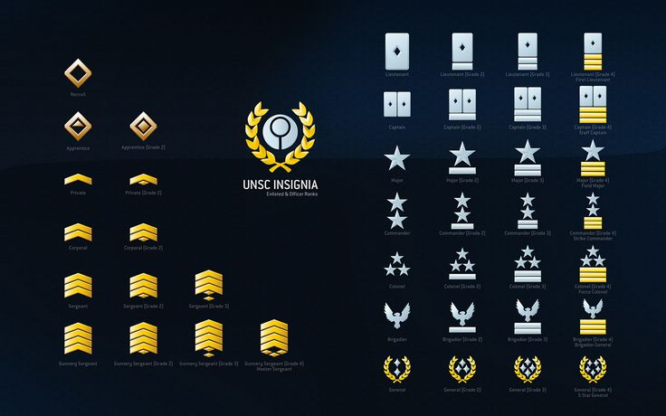 game rank icons - Google Search