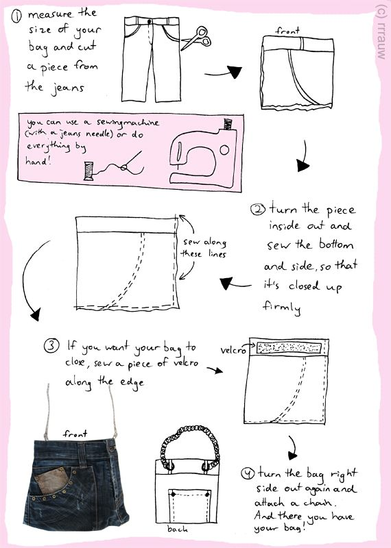 An illustrated tutorial for a DIY recycled jeans-bag, made by myself.