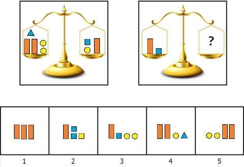 WISC-V Figure Weights Practice