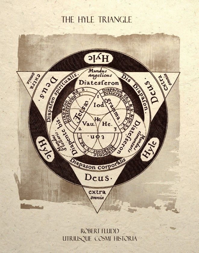 The Hyle Triangle is a design from Fludd's book 'Utriusque Cosmi Historia' written in 1617 and is an attempt to define the intersecting relationship between the physical and spiritual worlds. Fludd wrote that it may be impossible to define and one can only come close by using an analogy.