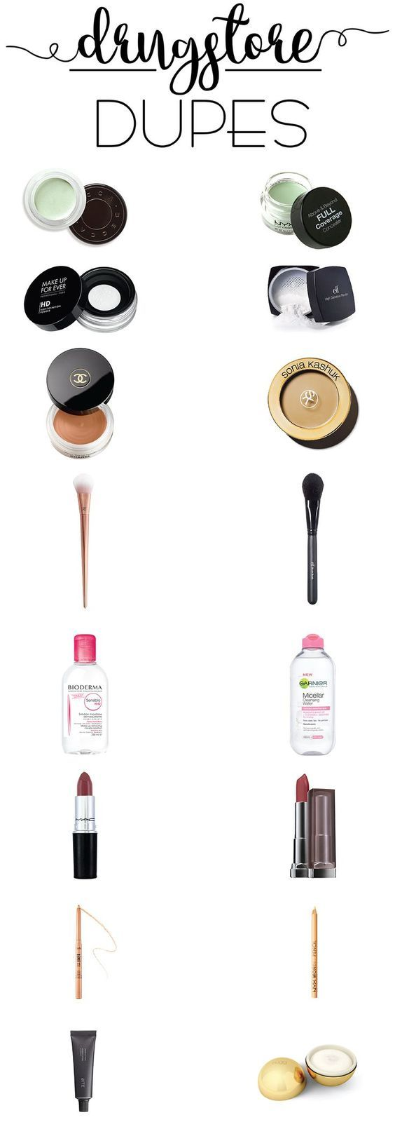 Drugstore Dupes for High End Makeup Products