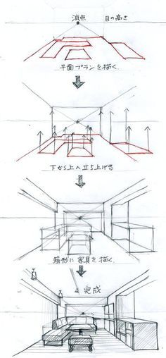 How to draw hand-painted Perth blog, Perth course (handwritten Perth): architectural perspective.