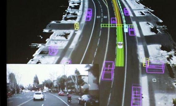 Великобритания позволит компаниям тестировать беспилотные автомобили на шоссе | Новости автомира на dealerON.ru