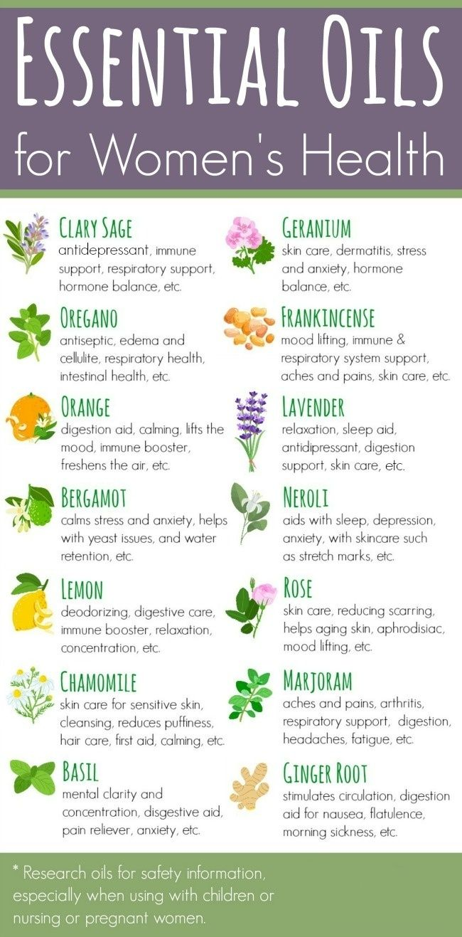 Essential Oils for Women's Health