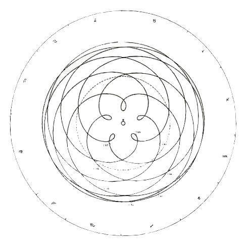 The cosmic pentagram formed by the path of Venus