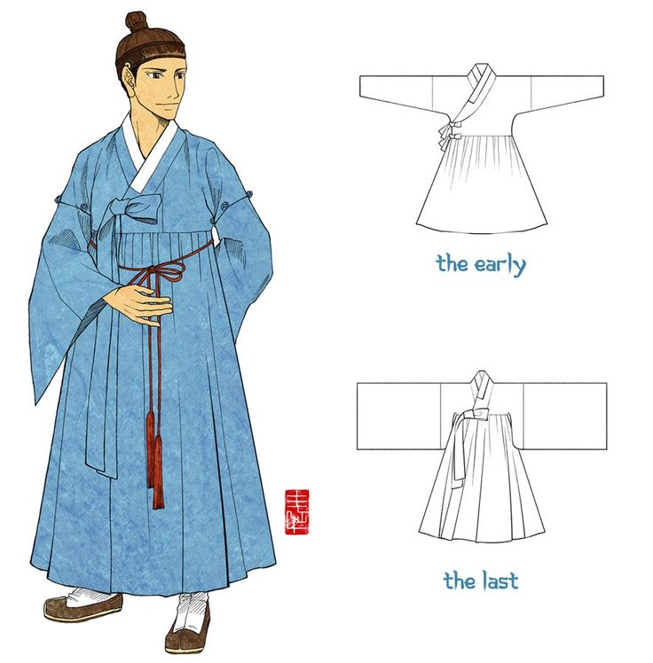 Cheolik is probably the famous and popular gown of Joseon's men. 1) It was the one-piece gown made by sewing the upper(Jeogori) and a skirt(Chima). 2) the skirt part was very wrinkled. 3) usually sleeves could be tore off from the body, connected with buttons at other times. And this was also a uniform for military officers, You can check it in Yungbok.