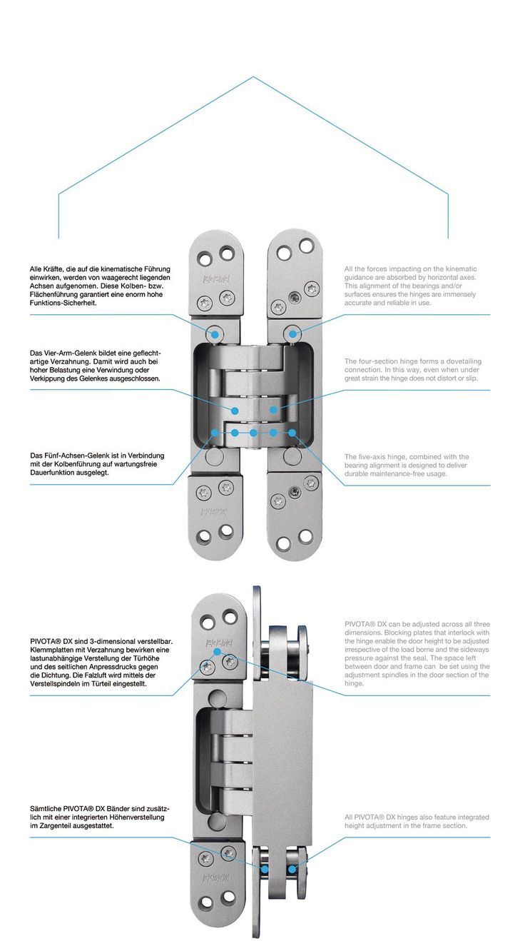 Unfortunately, you only ever catch a very brief glimpse of the high-quality details of the concealed, high-quality door hinges, namely when the door is opened. For precisely this reason, DX hinges are a compelling solution for planners.