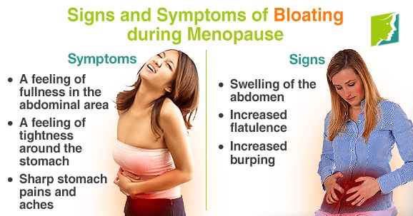 signs and symptoms of bloating during menopause | for women, signs, Skeleton