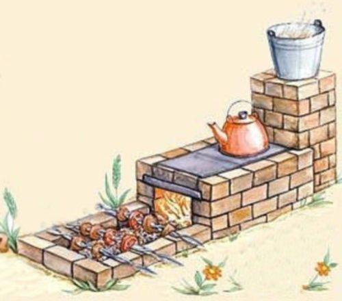 Мангал удовольствие дорогое, а вот самому сделать это совсем просто! Вы будете горды своим шашлычным двориком!