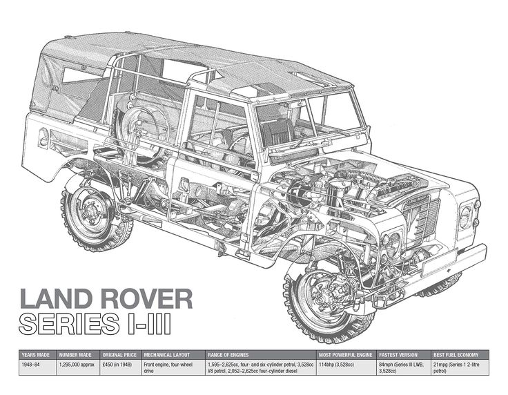 446 best Doorsnedes motoren images on Pinterest Mechanical - best of mechanical blueprint definition