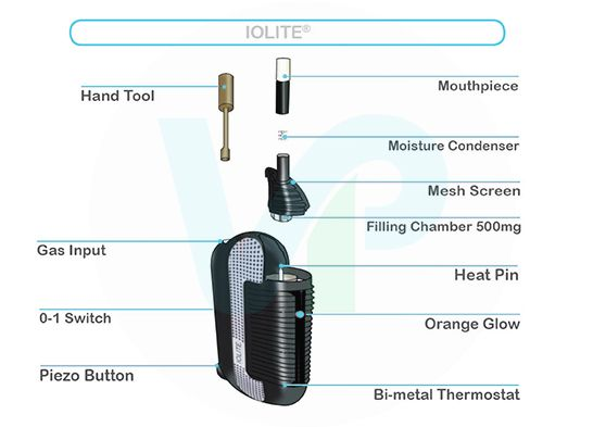 Get the #vapefacts on the Iolite vaporizer with this Iolite Vaporizer Review #vaping #desktopvaporizer