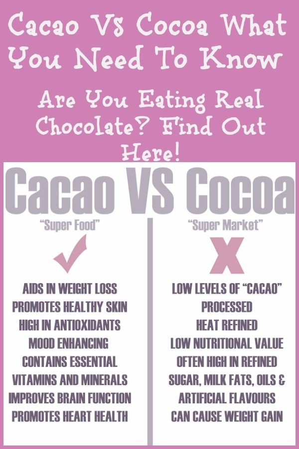 A growing number of studies show that chocolate, especially antioxidant-rich dark chocolate, has health benefits that put it squarely on the latest list of superfoods. This sounds fantastic because…