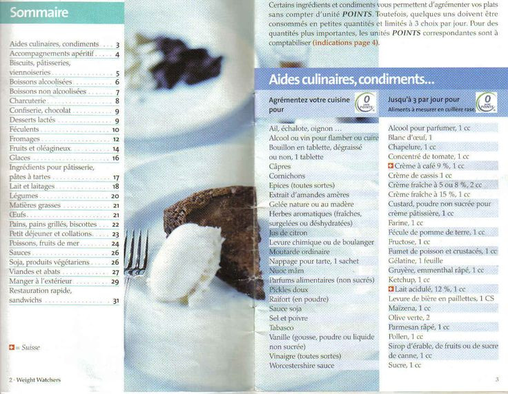 Liste des points Weight Watchers condiments