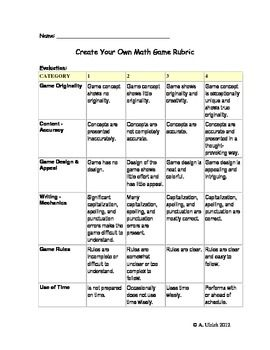 Gifted Education Math Game Design Project Rubric - Miss U - TeachersPayTeachers.com