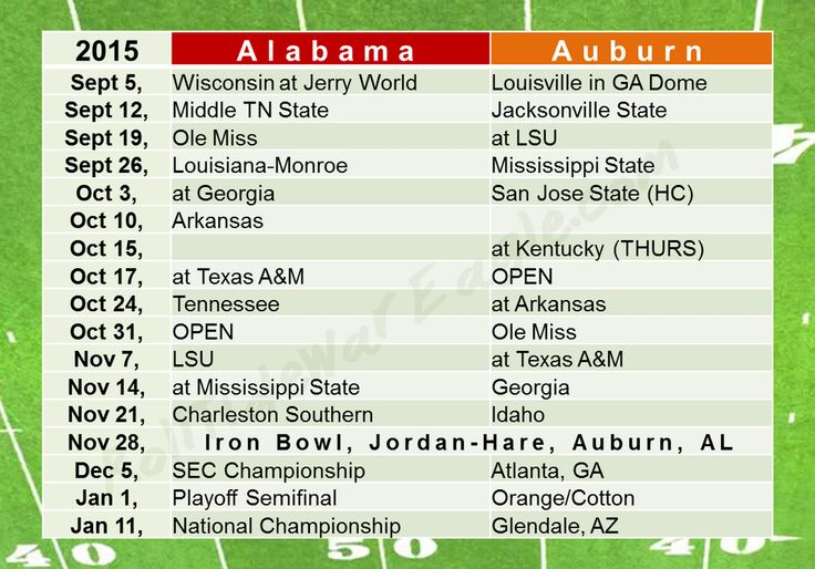 Spiffy little weekly reference.~ Check this out too ~ RollTideWarEagle.com for sports stories, scores and college football tutorial that informs and entertains. #CFB #Collegefootball #IronBowl #Bama #Auburn