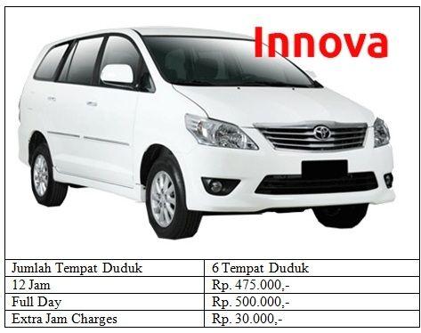 Rental Mobil Innova di Malang