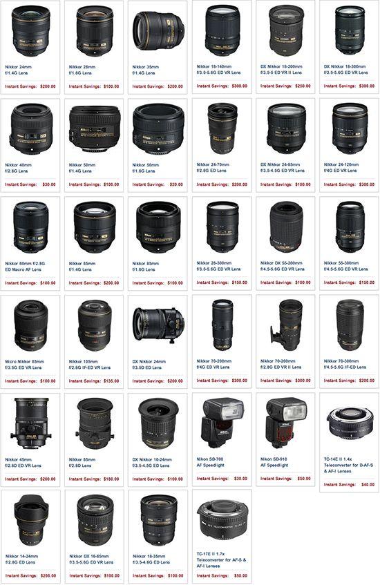2013 Nikon Black Friday Deals will be available Tomorrow   Camera News at Cameraegg
