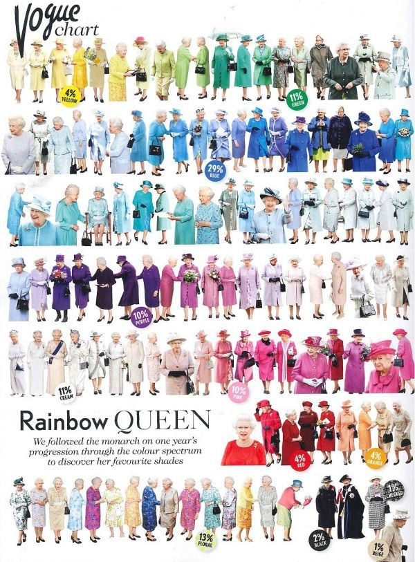 The Rainbow Queen (Things Organized Neatly)
