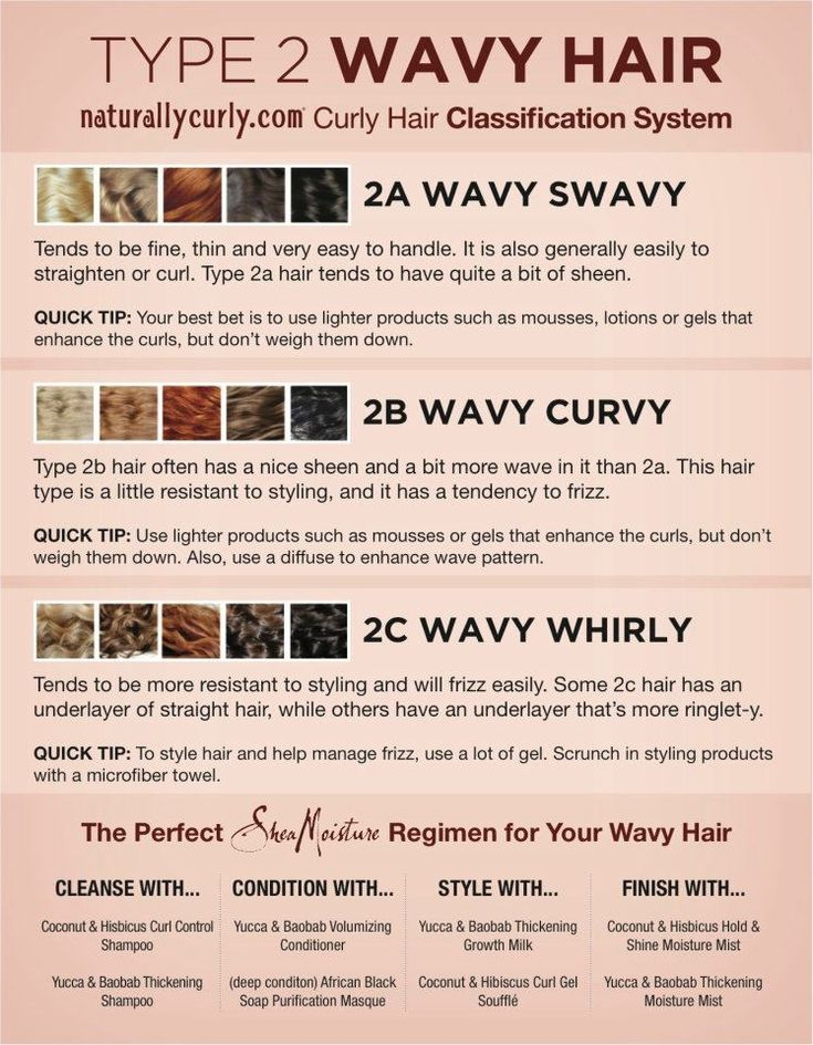 TYPE 2 - WAVY HAIR CHART   I think I am a 2C (maybe 3A)