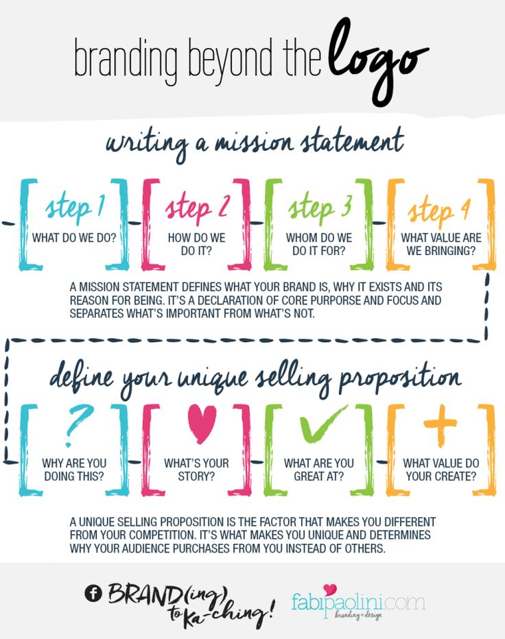 Branding beyond the logo. What goes into Branding and logo design? Writing your mission statement, defining unique selling proposition, creating values. Brand.