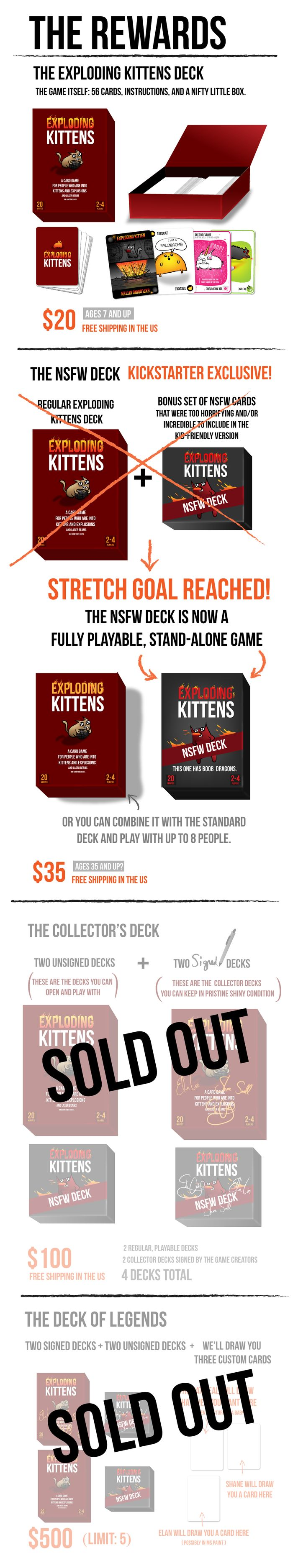 Exploding Kittens by Elan Lee — Kickstarter