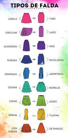 Vocabulario de Moda: Tipos de Falda                                                                                                                                                     Más