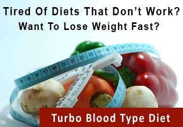 Blood Type Diet? Just heard about this today. Food to eat and not eat for your blood type to help with weight loss.