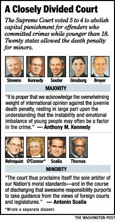Essays Against The Death Penalty