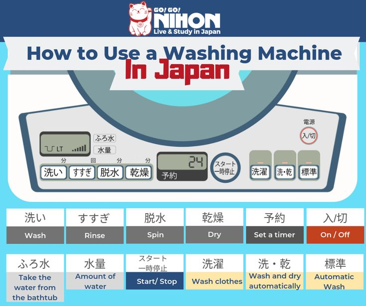 How to use a Washing Machine in Japan. .. . . . ….