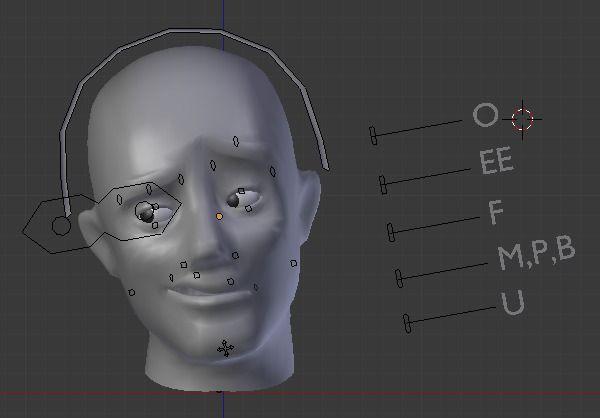 Blender breast animation rigging