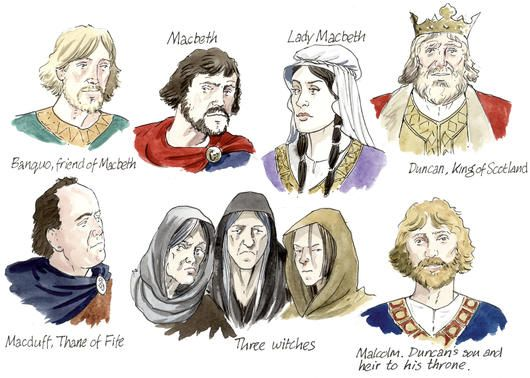 shakespeares macbeth unsympathetic characters Shakespeare is for everyone overview from folger education macbeth synopsis characters in macbeth from one classroom teacher to another tips for teaching shakespeare.