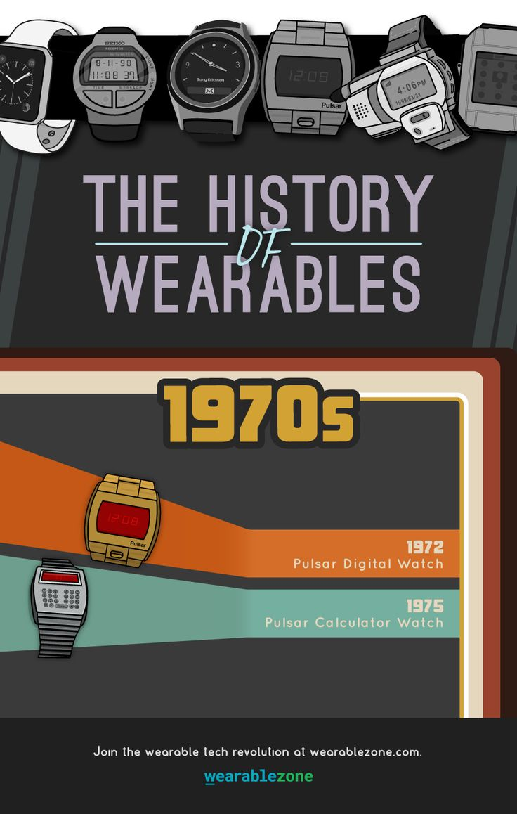 The history of wearable technology started in the 1970s, when the Hamilton Watch Company released a digital watch that was loved by President Gerald Ford. He wore the Pulsar watch to the Nixon hearings.