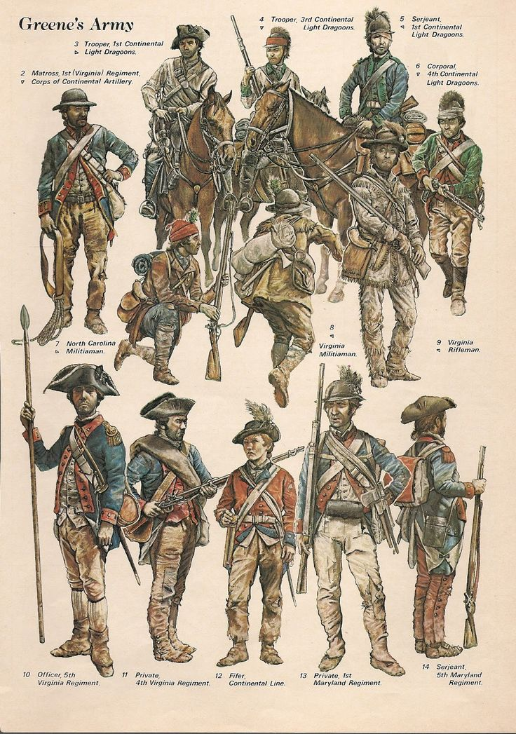 history of rev war In which john green teaches you about the american revolution and the revolutionary war i know we've labored the point here, but they weren't the same thing in any case, john will teach you about the major.