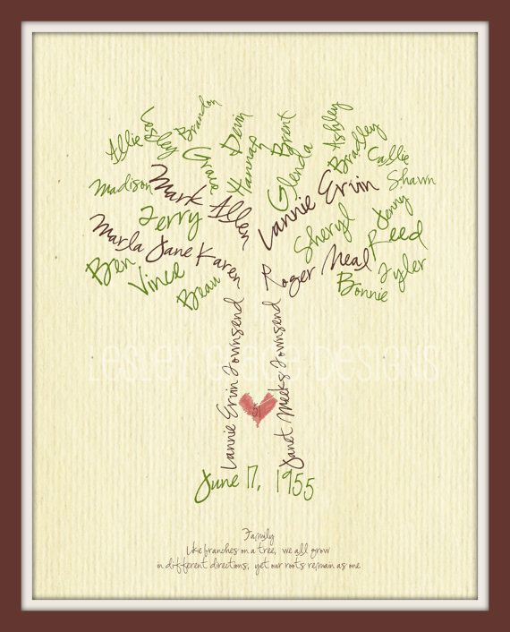 Family name tree. Cute gift idea!Trees Art, Grandparents Gift, Family Trees, Anniversaries Gift, Gift Ideas, Cute Ideas, Families Trees, Typography Art, Christmas Gift