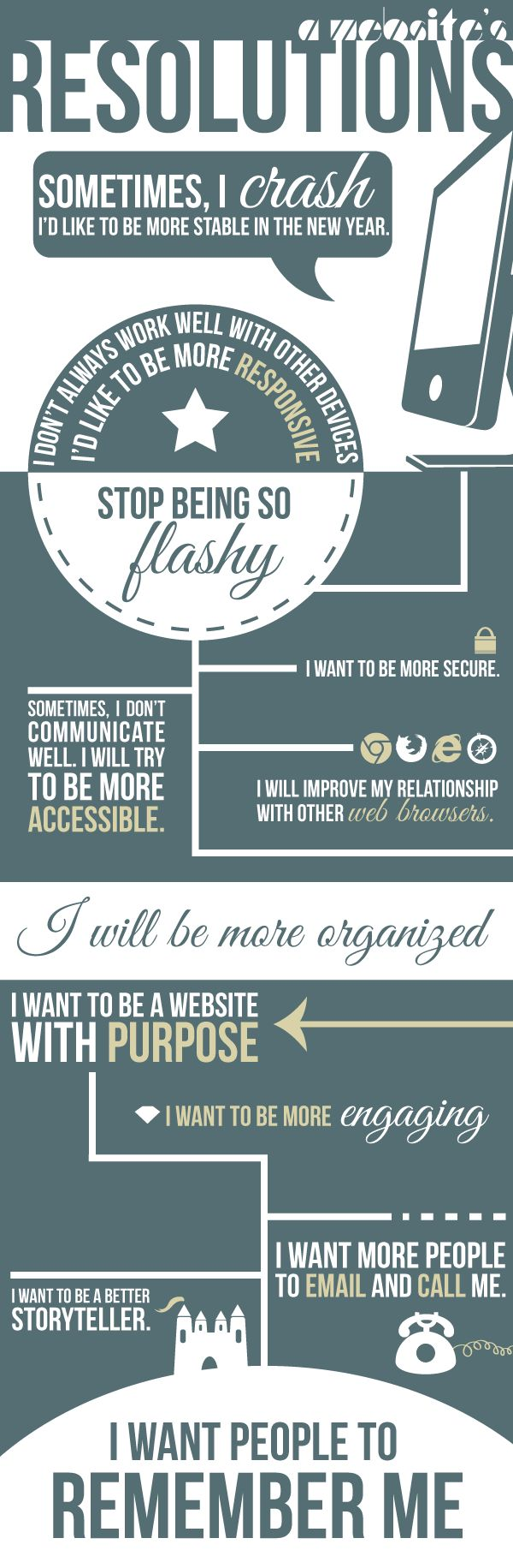 website resolutions for the new year! #web #design #infographic
