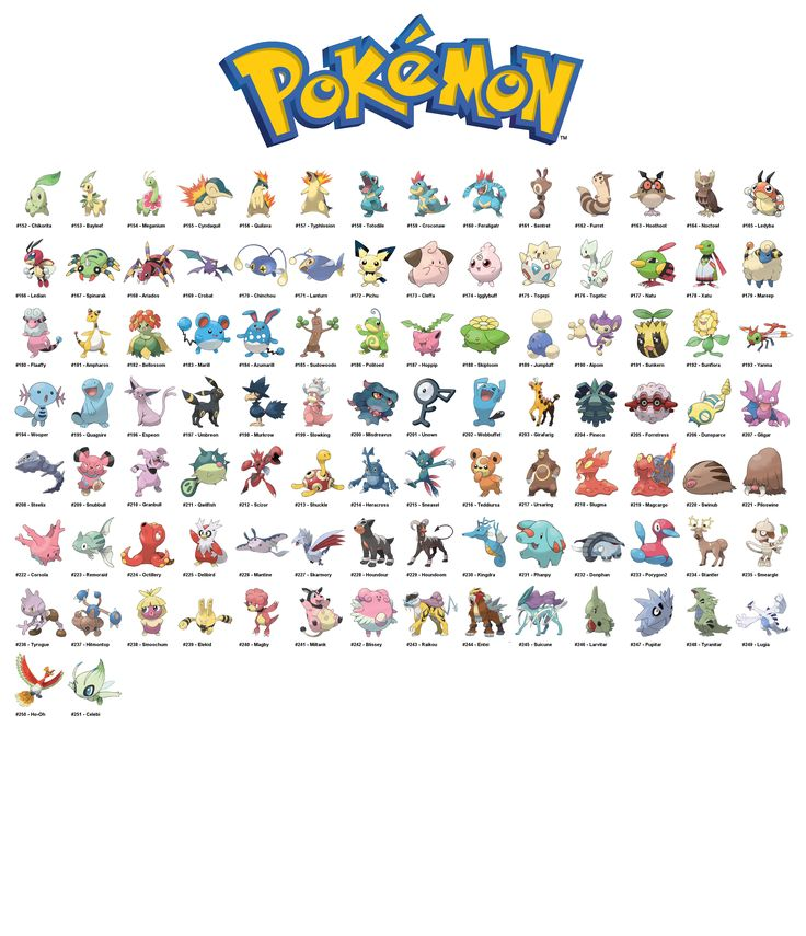 Gen 2 Pokemon Chart - Hope some find this is useful