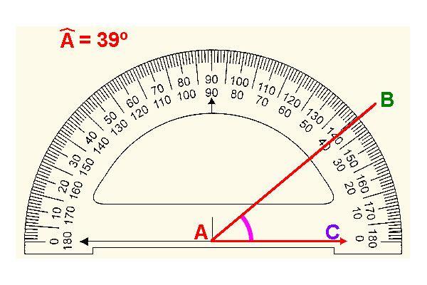 Transportador De Angulos Dibujos De Geometria Proyectos De Sistemas Solares Fichas De Matematicas