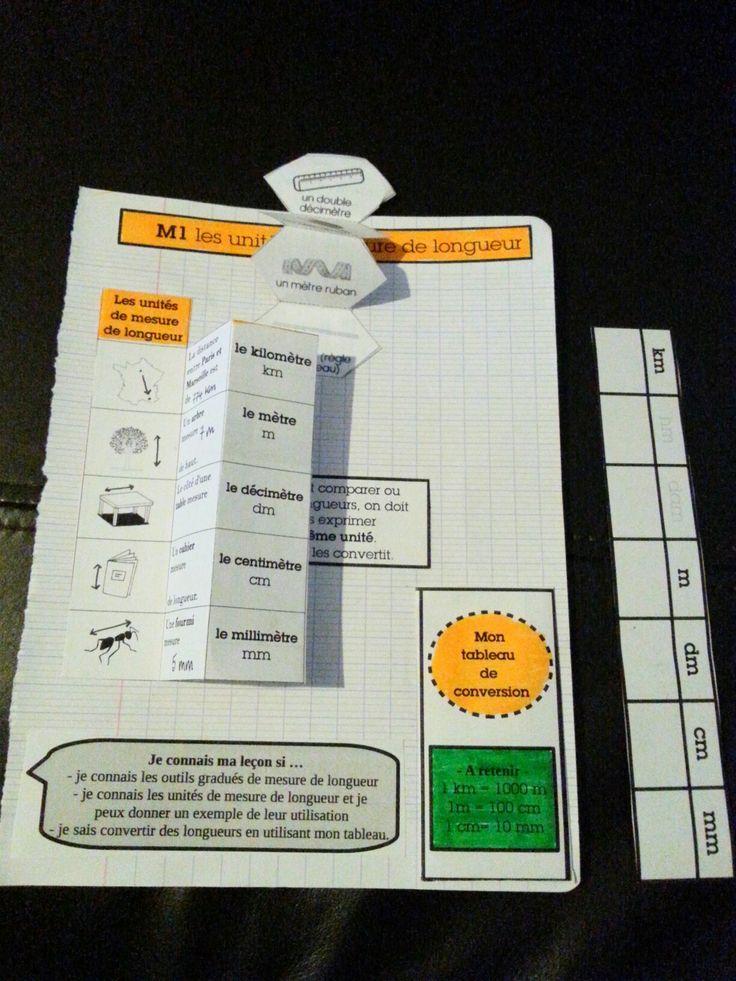 leçon interactive sur les mesures de longueur avec reglette effaçable photo 2