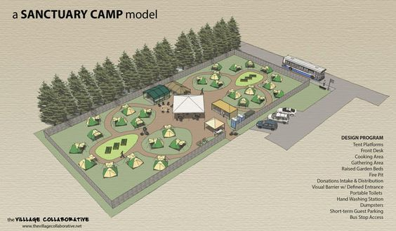 Sanctuary Camp Model | Timber Trails: Enabling cabin, cottage, and tiny house builders with resources for fast, efficient, and affordable housing alternatives. Live Large -- Go Tiny! > > TimberTrails.TV